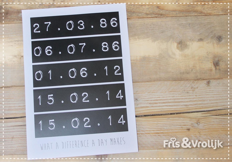 Belangrijke datums poster